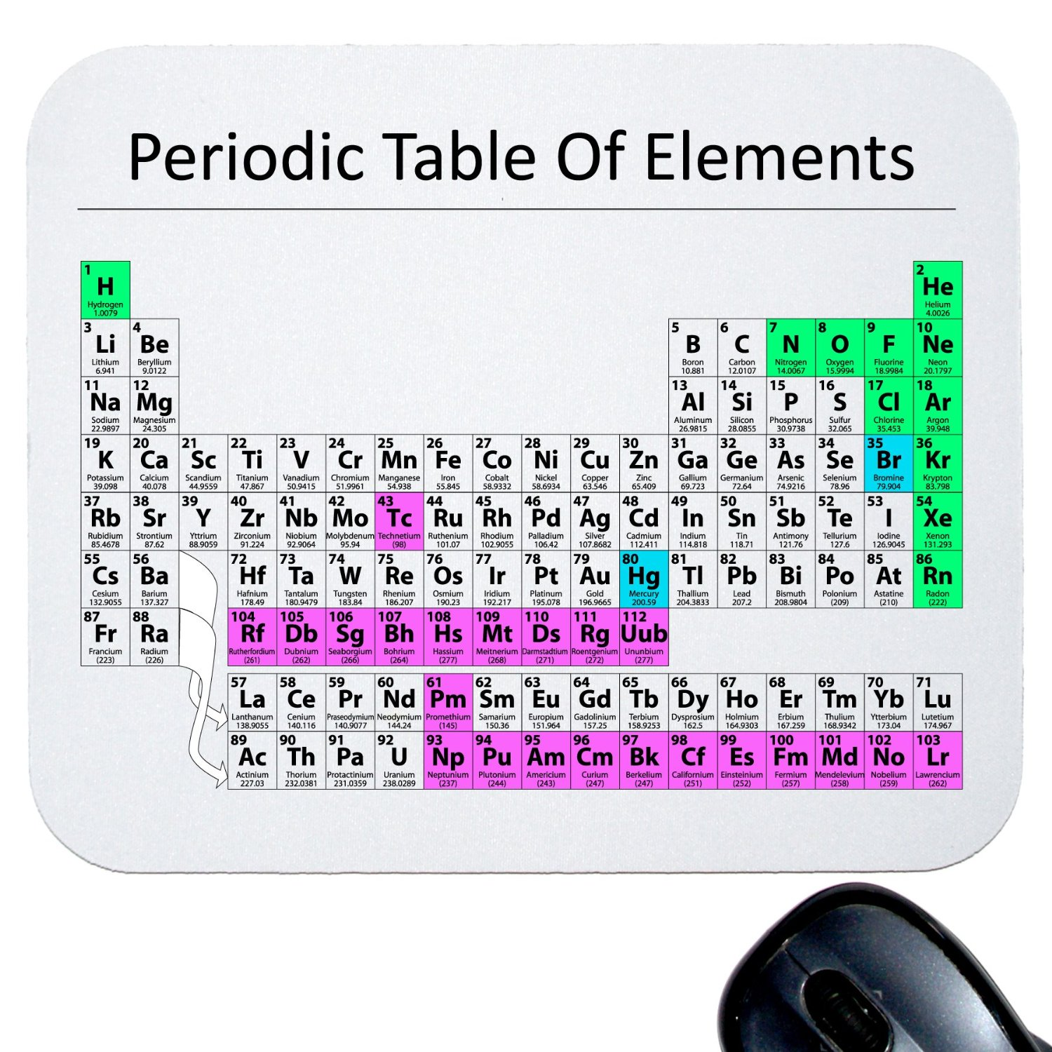 Mouse pad with periodic table